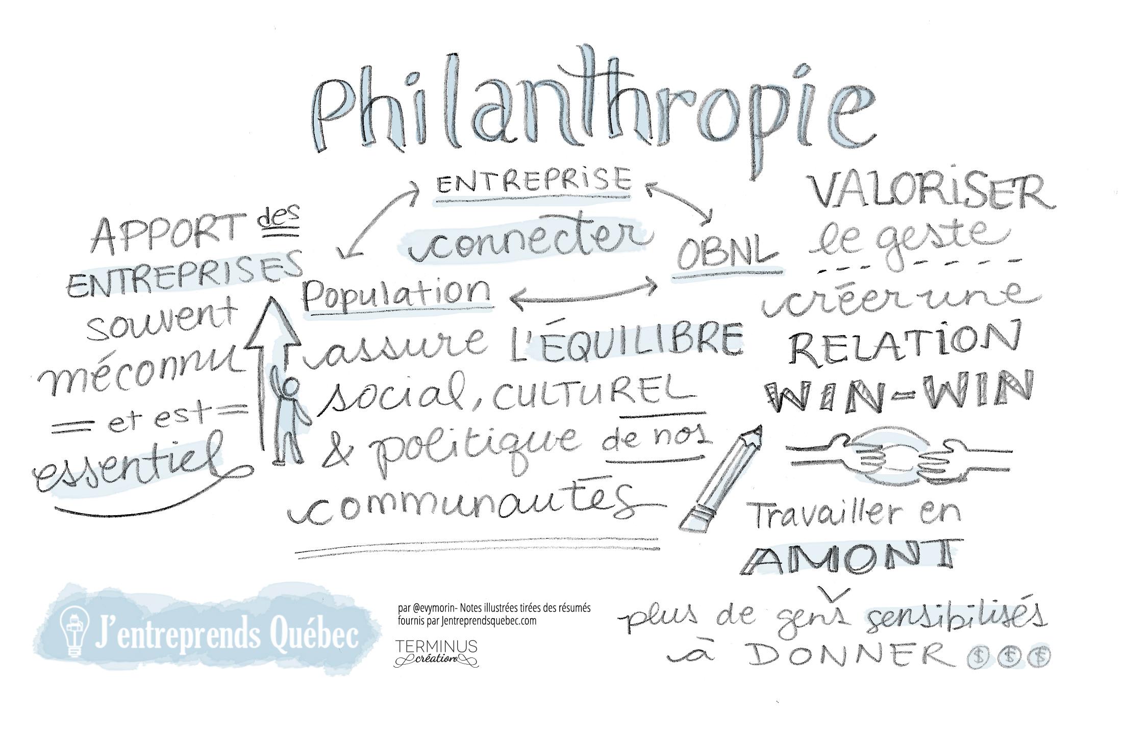 7-philanthropie